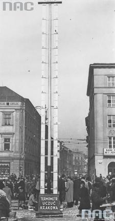 Termometr w Krakowie